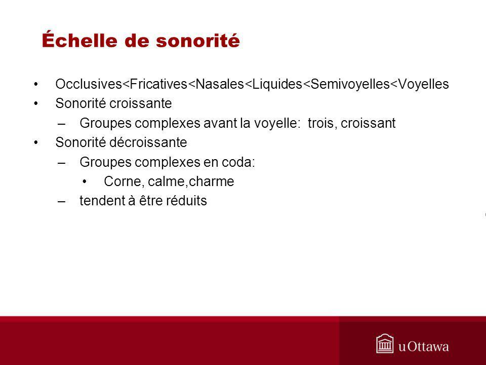 Occlusives<Fricatives<Nasales<Liquides<Semivoyelles<Voyelles Sonorité croissante –Groupes complexes avant la voyelle: trois, croissant Sonorité décroi