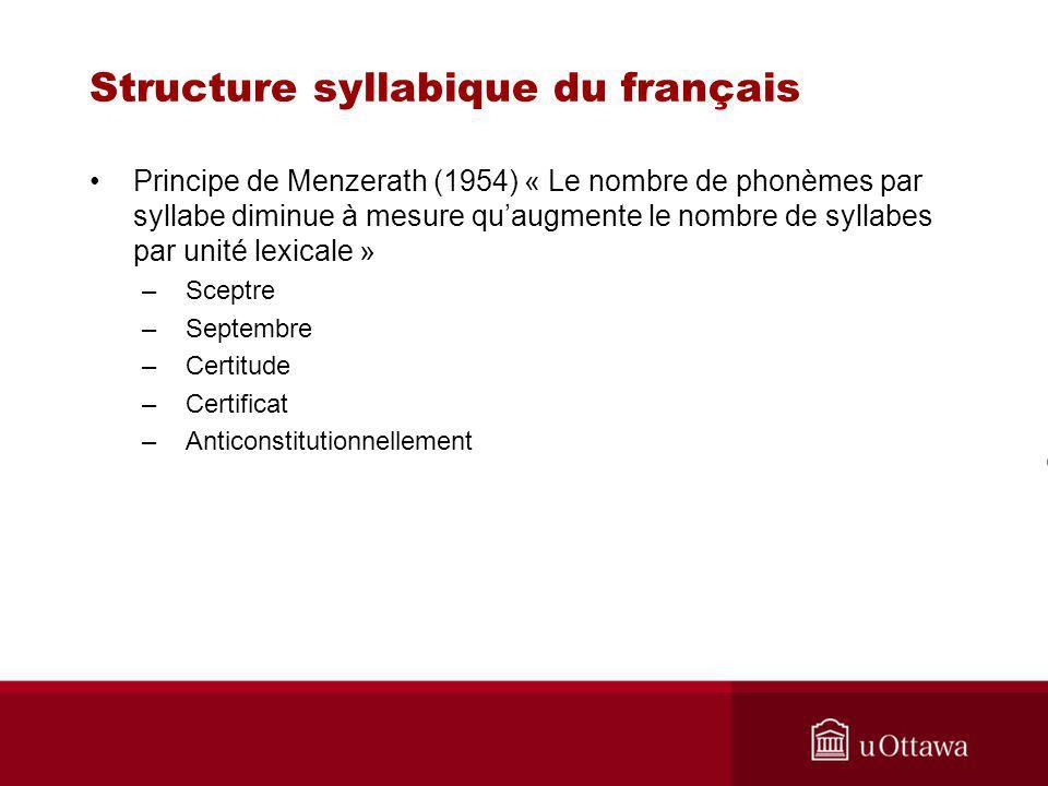 Structure syllabique du français Principe de Menzerath (1954) « Le nombre de phonèmes par syllabe diminue à mesure quaugmente le nombre de syllabes pa