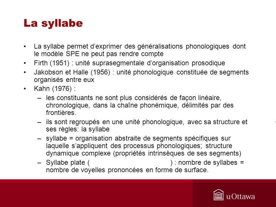 La syllabe La syllabe permet dexprimer des généralisations phonologiques dont le modèle SPE ne peut pas rendre compte Firth (1951) : unité suprasegmen