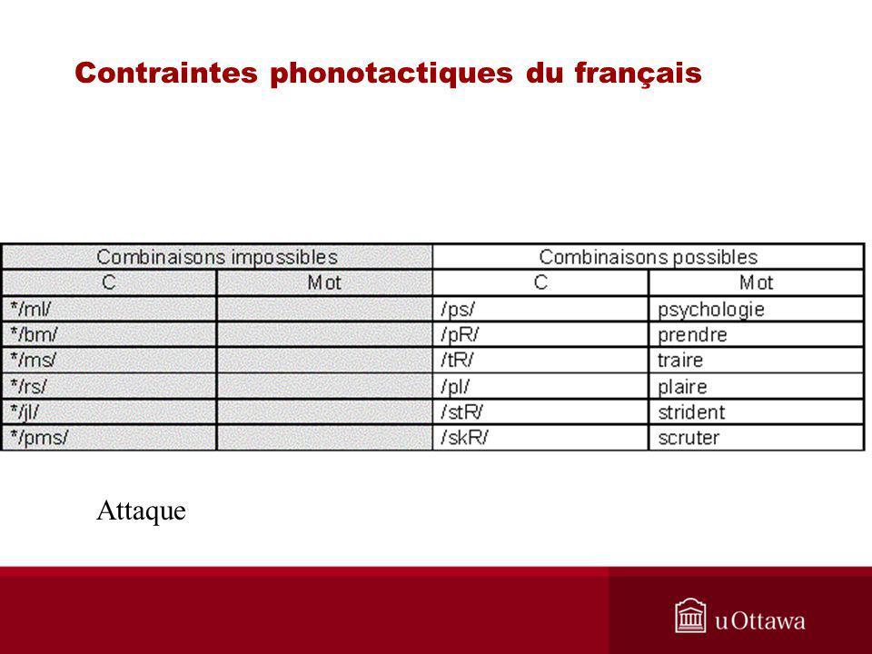 Attaque Contraintes phonotactiques du français