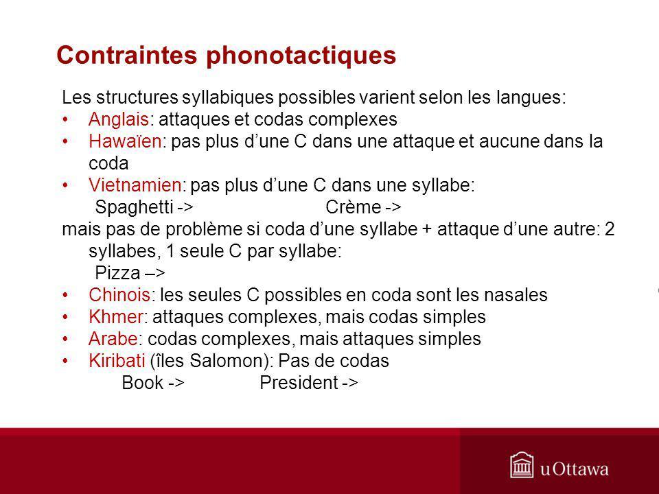 Les structures syllabiques possibles varient selon les langues: Anglais: attaques et codas complexes Hawaïen: pas plus dune C dans une attaque et aucu