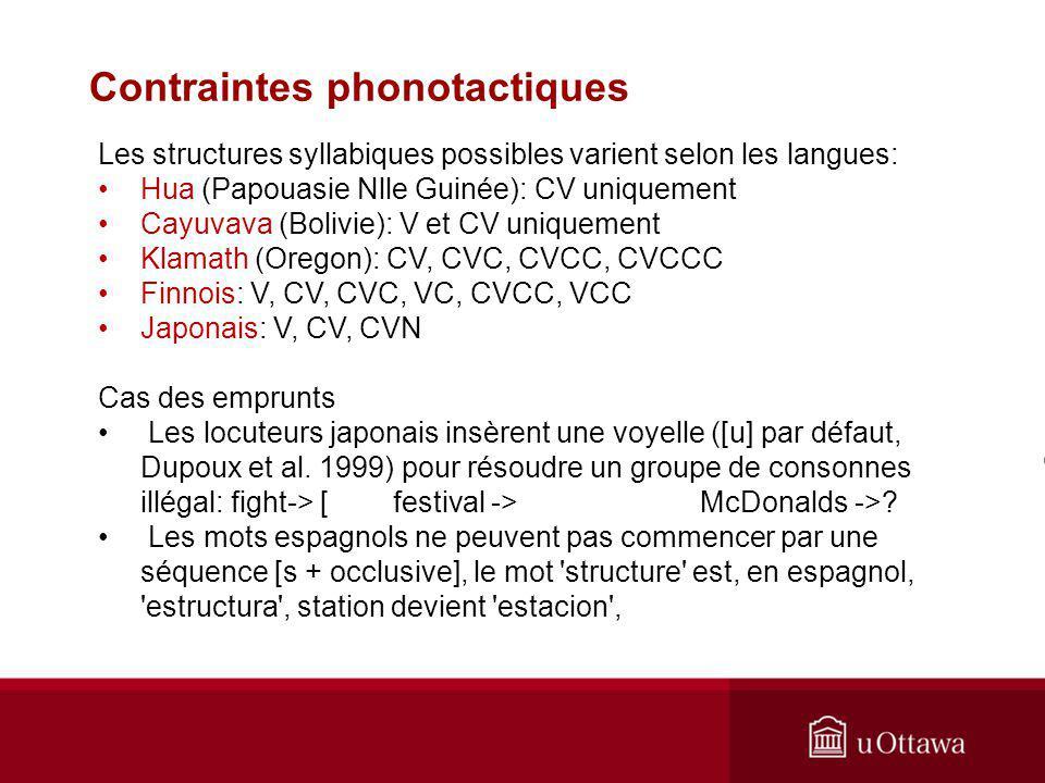 Les structures syllabiques possibles varient selon les langues: Hua (Papouasie Nlle Guinée): CV uniquement Cayuvava (Bolivie): V et CV uniquement Klam