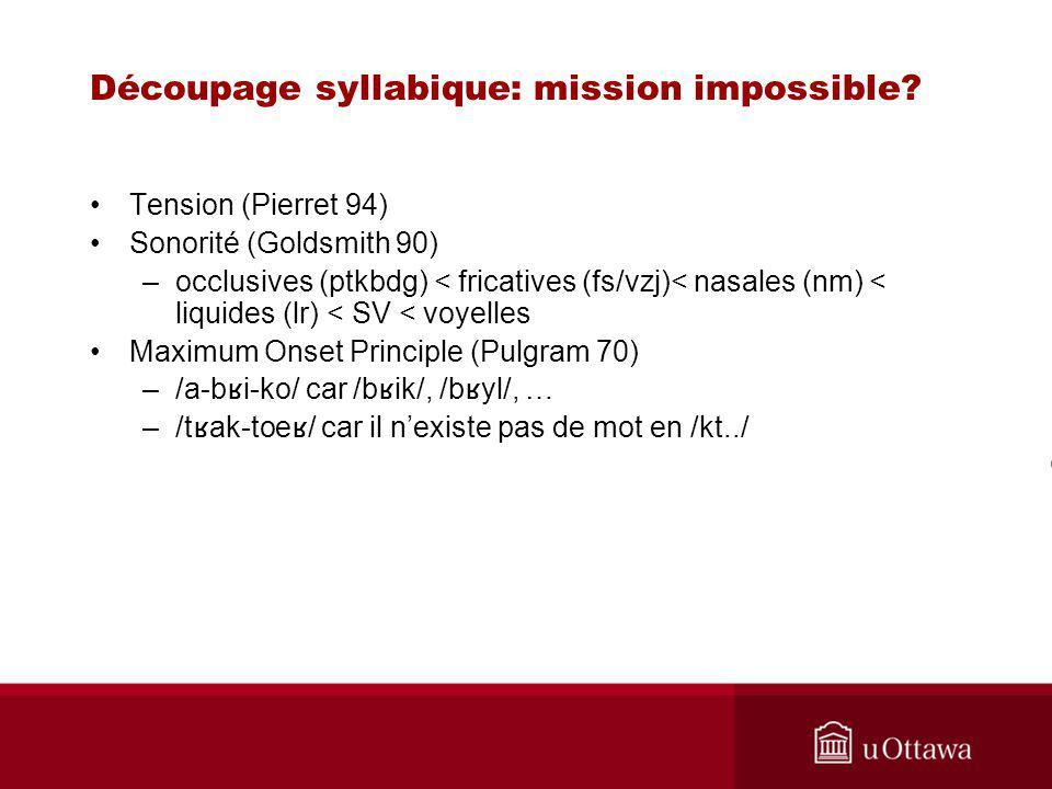 Tension (Pierret 94) Sonorité (Goldsmith 90) –occlusives (ptkbdg) < fricatives (fs/vzj)< nasales (nm) < liquides (lr) < SV < voyelles Maximum Onset Pr