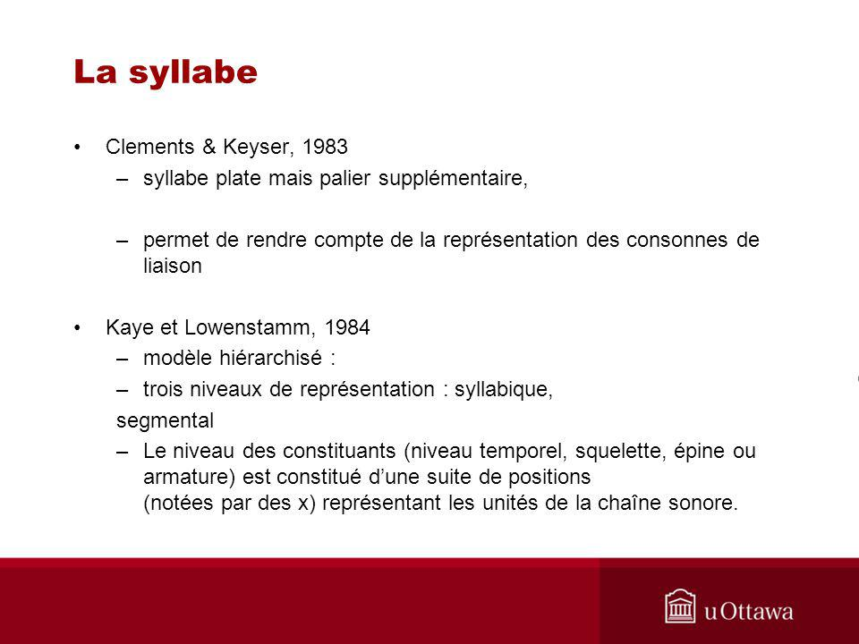 La syllabe Clements & Keyser, 1983 –syllabe plate mais palier supplémentaire, –permet de rendre compte de la représentation des consonnes de liaison K