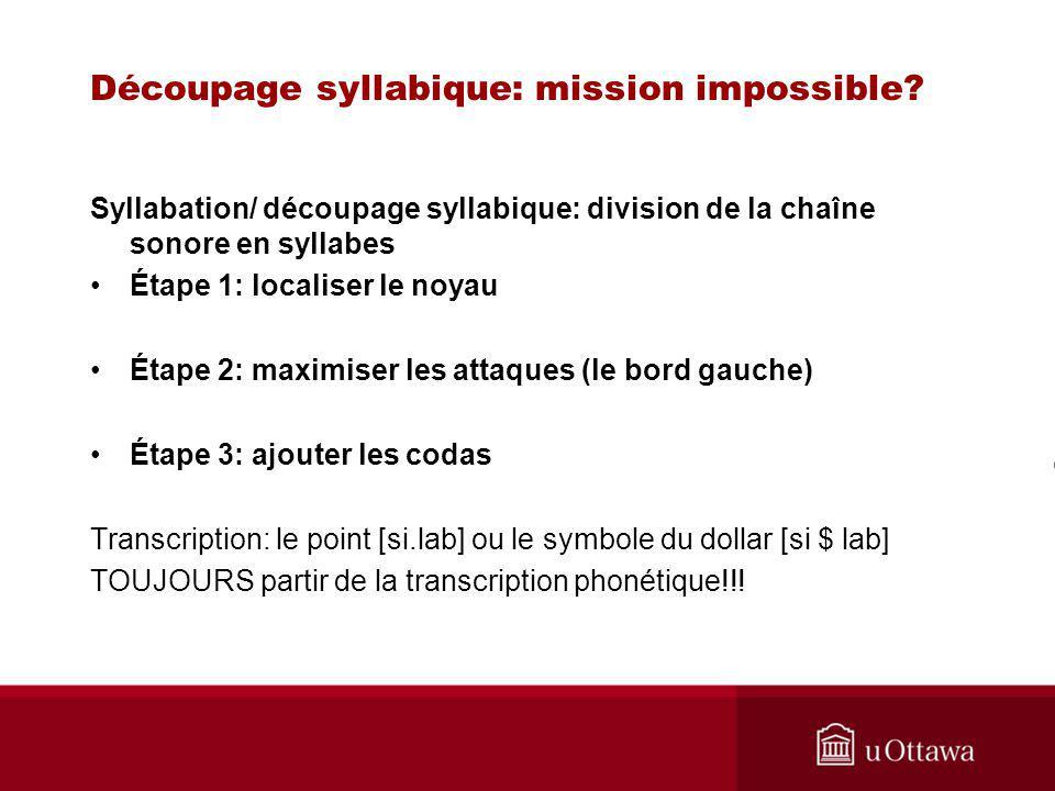 Syllabation/ découpage syllabique: division de la chaîne sonore en syllabes Étape 1: localiser le noyau Étape 2: maximiser les attaques (le bord gauch