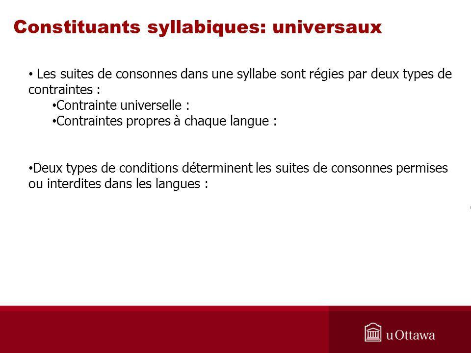 Constituants syllabiques: universaux Les suites de consonnes dans une syllabe sont régies par deux types de contraintes : Contrainte universelle : Con