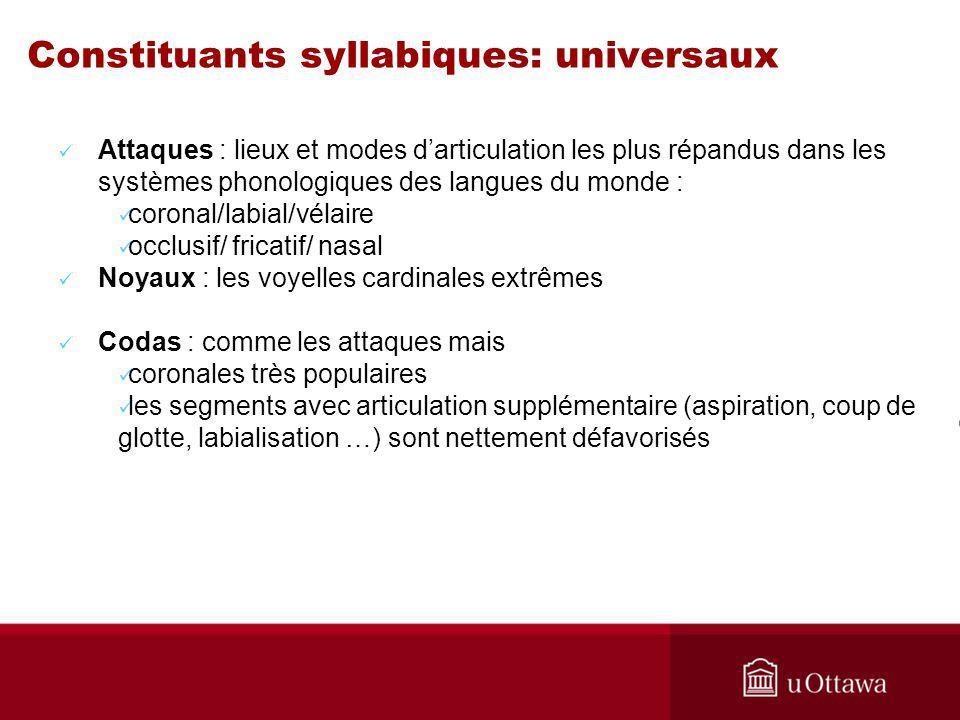 Constituants syllabiques: universaux Attaques : lieux et modes darticulation les plus répandus dans les systèmes phonologiques des langues du monde :