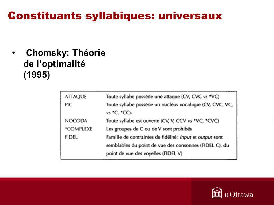 Chomsky: Théorie de loptimalité (1995) Constituants syllabiques: universaux