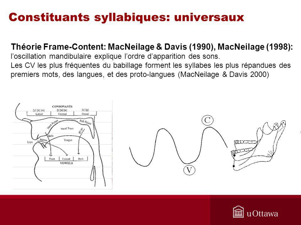 Théorie Frame-Content: MacNeilage & Davis (1990), MacNeilage (1998): loscillation mandibulaire explique lordre dapparition des sons. Les CV les plus f