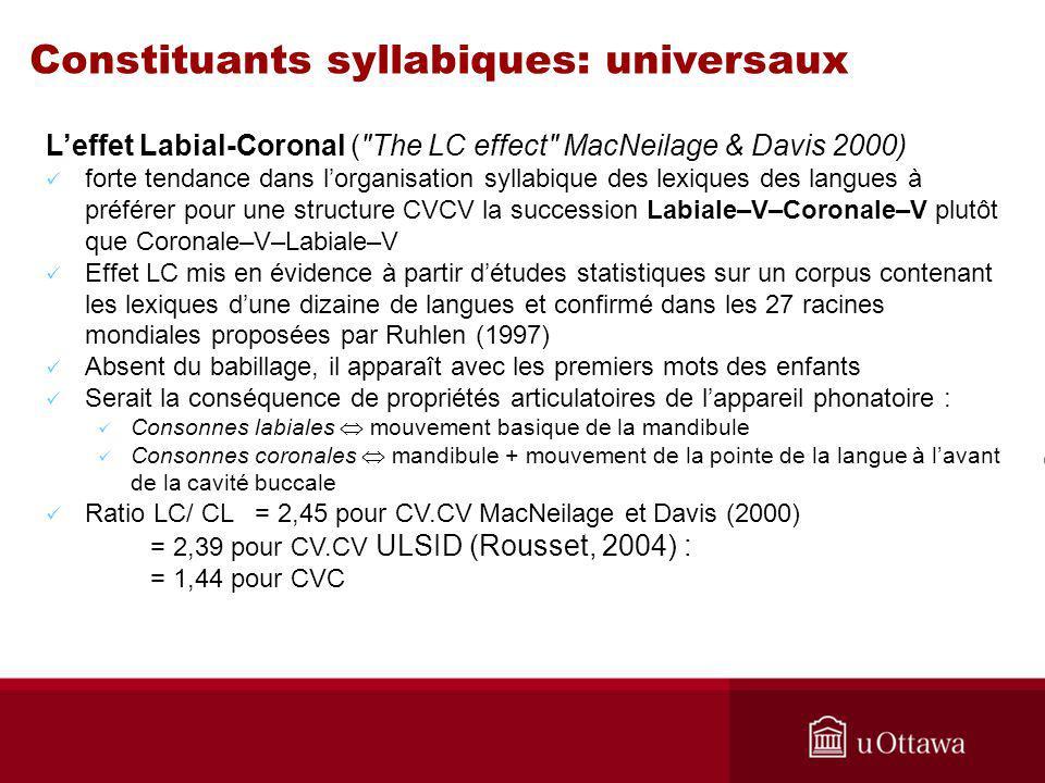 Leffet Labial-Coronal (