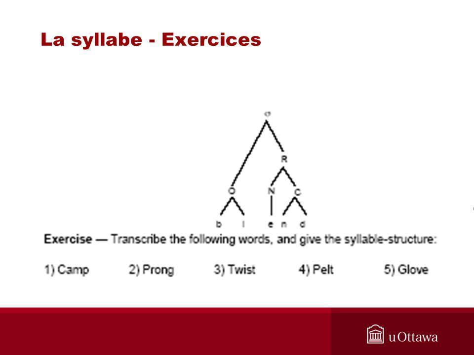 La syllabe - Exercices
