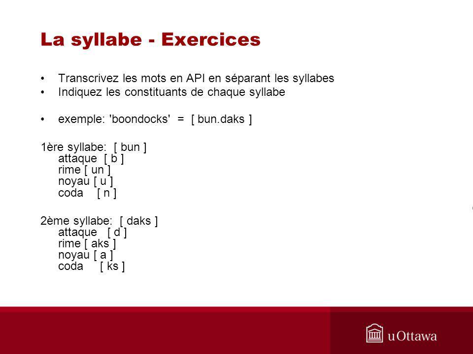 Transcrivez les mots en API en séparant les syllabes Indiquez les constituants de chaque syllabe exemple: 'boondocks' = [ bun.daks ] 1ère syllabe: [ b