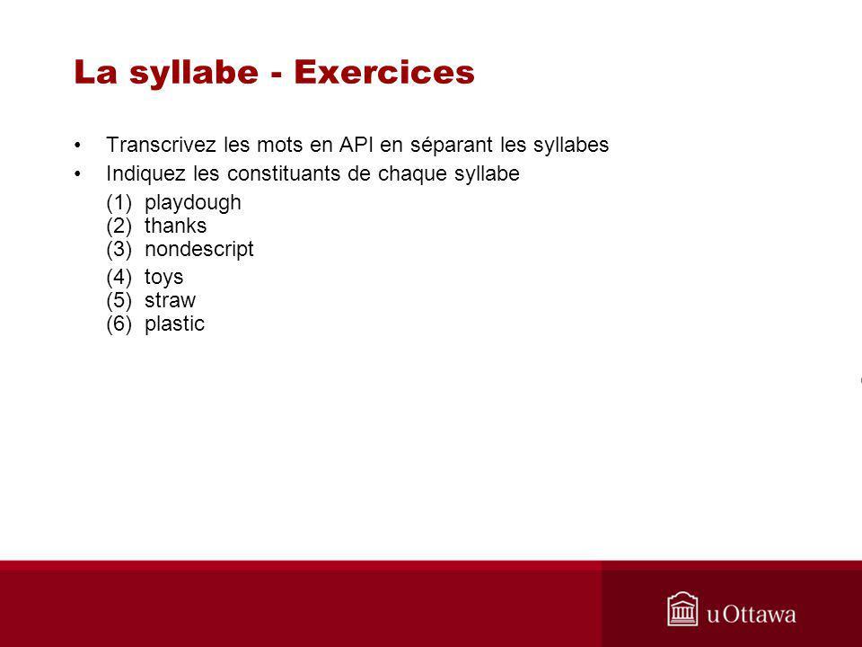 La syllabe - Exercices Transcrivez les mots en API en séparant les syllabes Indiquez les constituants de chaque syllabe (1) playdough (2) thanks (3) n