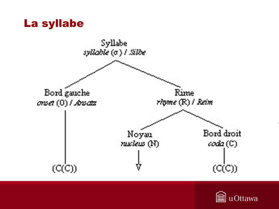 La syllabe