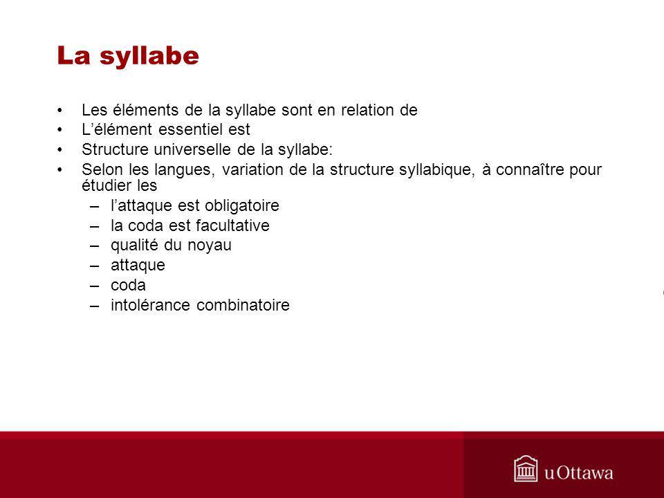 Les éléments de la syllabe sont en relation de Lélément essentiel est Structure universelle de la syllabe: Selon les langues, variation de la structur