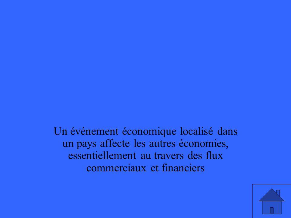 Un événement économique localisé dans un pays affecte les autres économies, essentiellement au travers des flux commerciaux et financiers