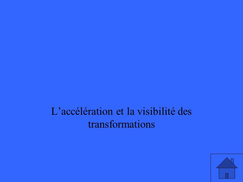 Laccélération et la visibilité des transformations