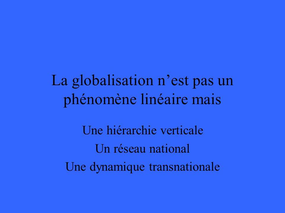 La globalisation nest pas un phénomène linéaire mais Une hiérarchie verticale Un réseau national Une dynamique transnationale