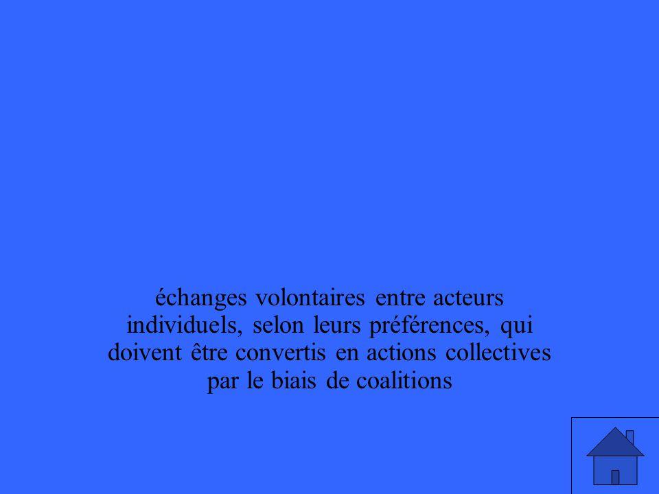 échanges volontaires entre acteurs individuels, selon leurs préférences, qui doivent être convertis en actions collectives par le biais de coalitions