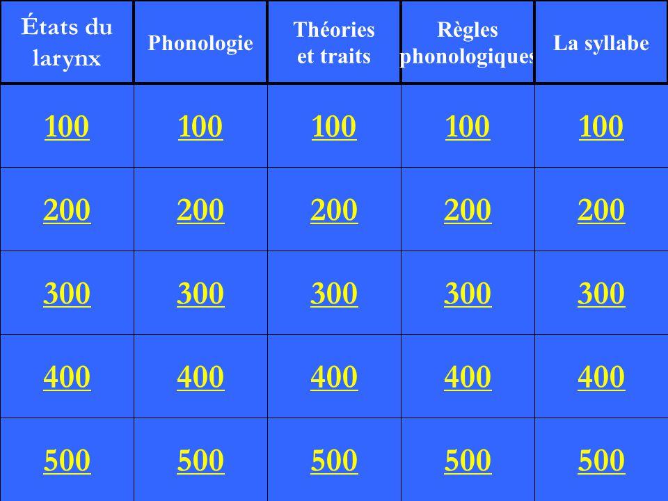 200 300 400 500 100 200 300 400 500 100 200 300 400 500 100 200 300 400 500 100 200 300 400 500 100 États du larynx Phonologie Théories et traits Règl
