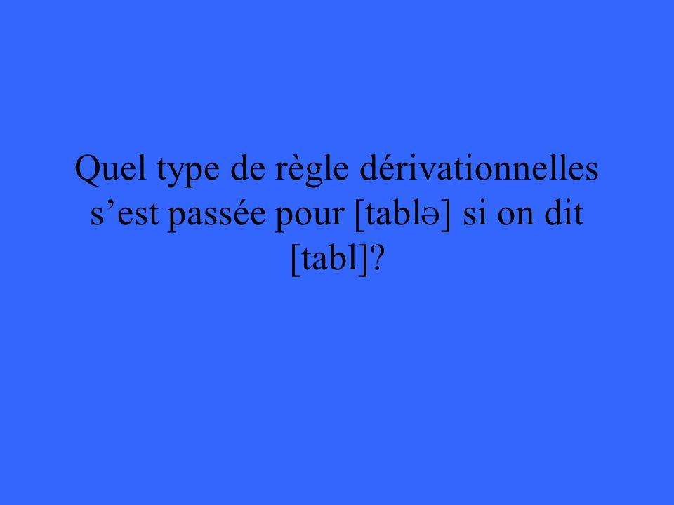 Quel type de règle dérivationnelles sest passée pour [tabl Ә ] si on dit [tabl]?