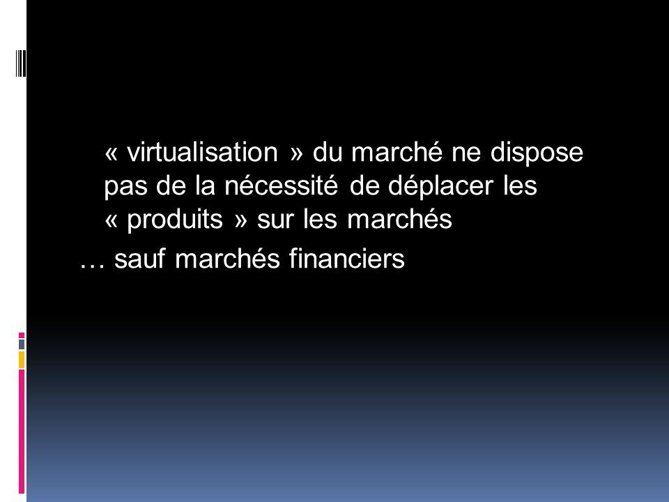 « virtualisation » du marché ne dispose pas de la nécessité de déplacer les « produits » sur les marchés … sauf marchés financiers