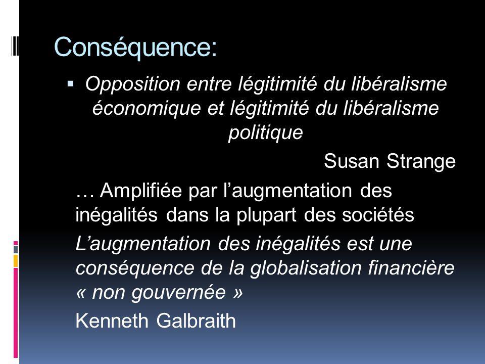 Conséquence: Opposition entre légitimité du libéralisme économique et légitimité du libéralisme politique Susan Strange … Amplifiée par laugmentation des inégalités dans la plupart des sociétés Laugmentation des inégalités est une conséquence de la globalisation financière « non gouvernée » Kenneth Galbraith