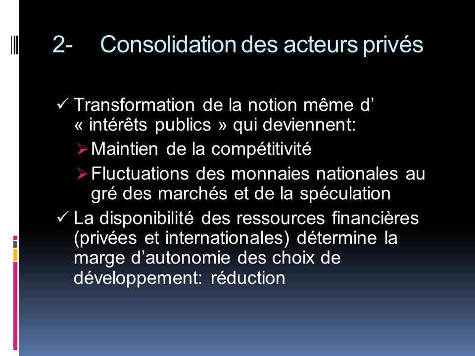 2-Consolidation des acteurs privés Transformation de la notion même d « intérêts publics » qui deviennent: Maintien de la compétitivité Fluctuations des monnaies nationales au gré des marchés et de la spéculation La disponibilité des ressources financières (privées et internationales) détermine la marge dautonomie des choix de développement: réduction