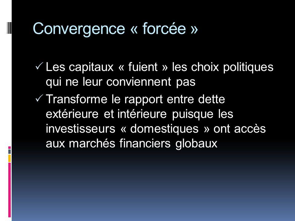 Convergence « forcée » Les capitaux « fuient » les choix politiques qui ne leur conviennent pas Transforme le rapport entre dette extérieure et intérieure puisque les investisseurs « domestiques » ont accès aux marchés financiers globaux