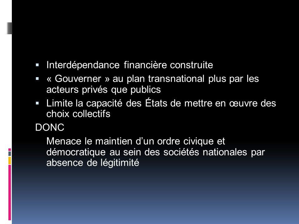 Interdépendance financière construite « Gouverner » au plan transnational plus par les acteurs privés que publics Limite la capacité des États de mettre en œuvre des choix collectifs DONC Menace le maintien dun ordre civique et démocratique au sein des sociétés nationales par absence de légitimité