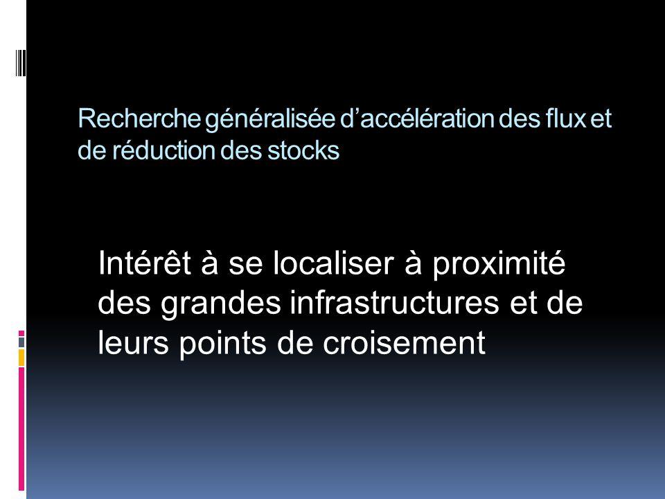 Recherche généralisée daccélération des flux et de réduction des stocks Intérêt à se localiser à proximité des grandes infrastructures et de leurs points de croisement