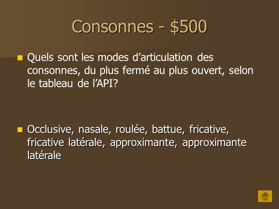Consonnes - $400 Quels sont les lieux darticulation, du plus antérieur au plus postérieur, selon le tableau de lAPI.