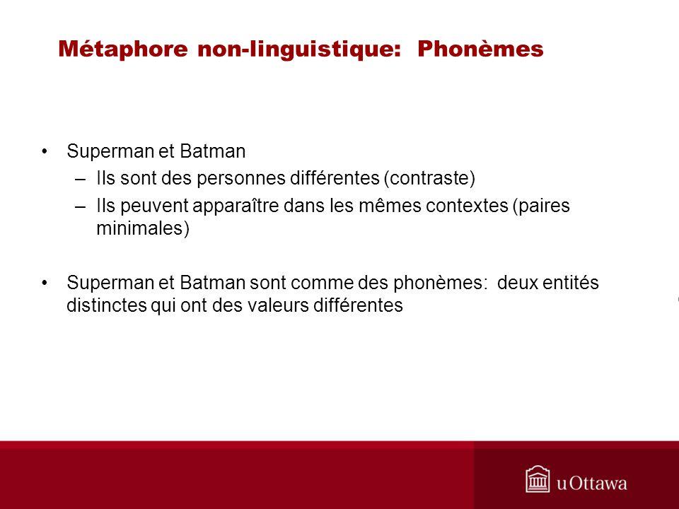 Métaphore non-linguistique: Phonèmes Superman et Batman –Ils sont des personnes différentes (contraste) –Ils peuvent apparaître dans les mêmes contextes (paires minimales) Superman et Batman sont comme des phonèmes: deux entités distinctes qui ont des valeurs différentes