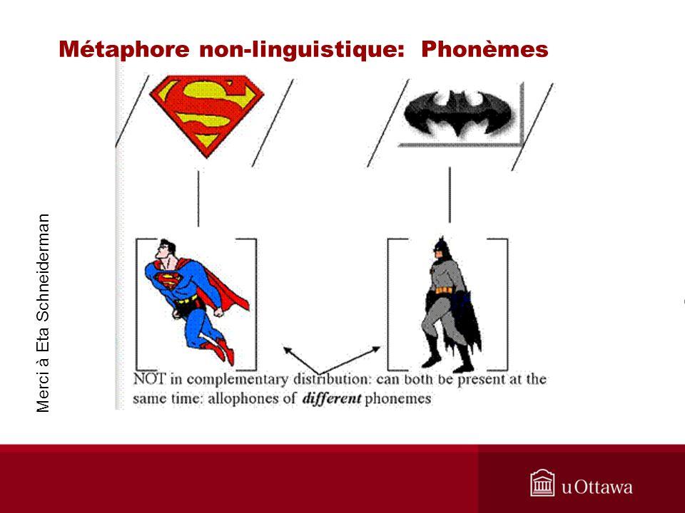 Merci à Eta Schneiderman Métaphore non-linguistique: Phonèmes