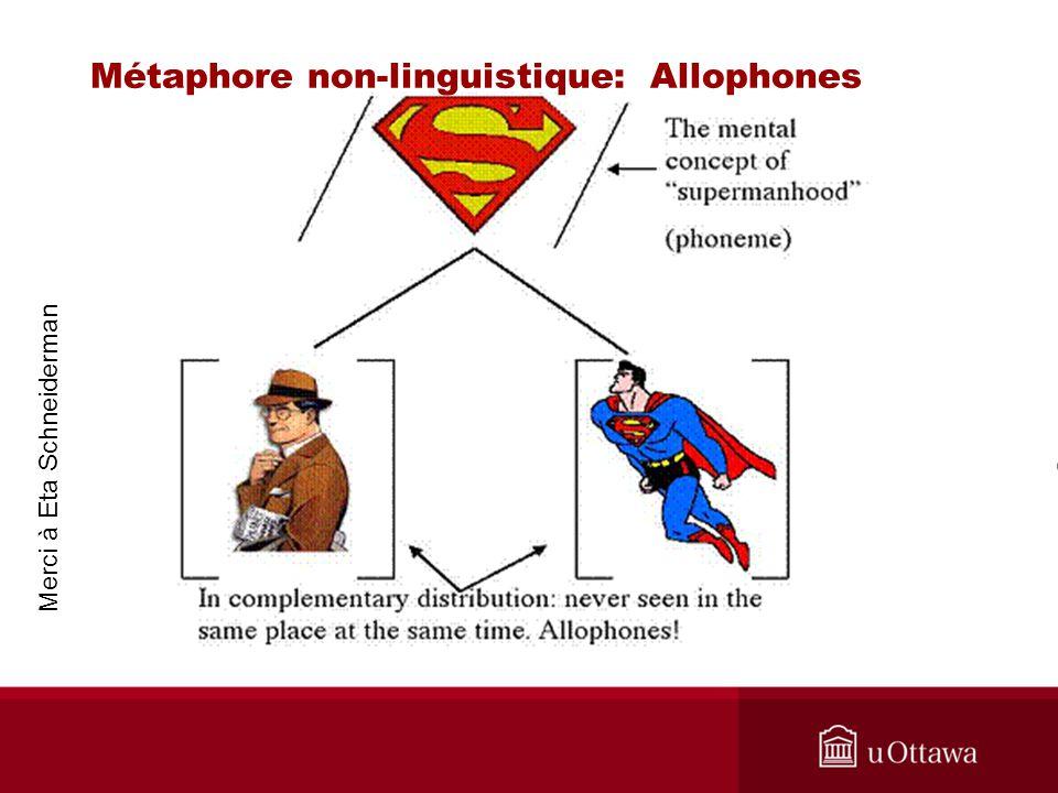 Merci à Eta Schneiderman Métaphore non-linguistique: Allophones