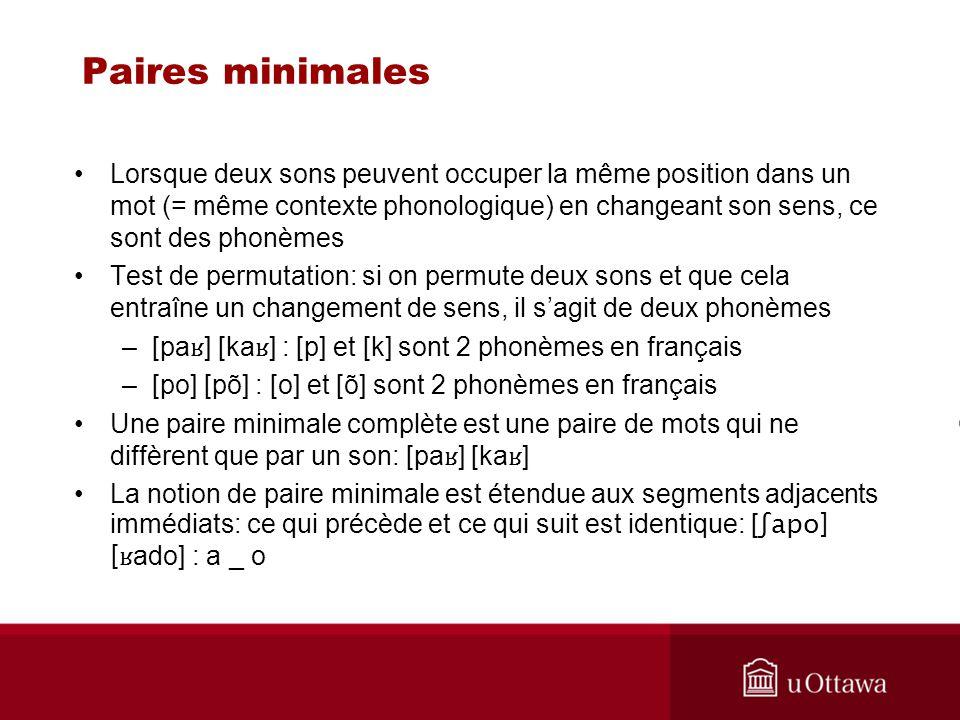 Paires minimales Lorsque deux sons peuvent occuper la même position dans un mot (= même contexte phonologique) en changeant son sens, ce sont des phonèmes Test de permutation: si on permute deux sons et que cela entraîne un changement de sens, il sagit de deux phonèmes –[pa ʁ ] [ka ʁ ] : [p] et [k] sont 2 phonèmes en français –[po] [põ] : [o] et [õ] sont 2 phonèmes en français Une paire minimale complète est une paire de mots qui ne diffèrent que par un son: [pa ʁ ] [ka ʁ ] La notion de paire minimale est étendue aux segments adjacents immédiats: ce qui précède et ce qui suit est identique: [ ʃapo] [ ʁ ado] : a _ o