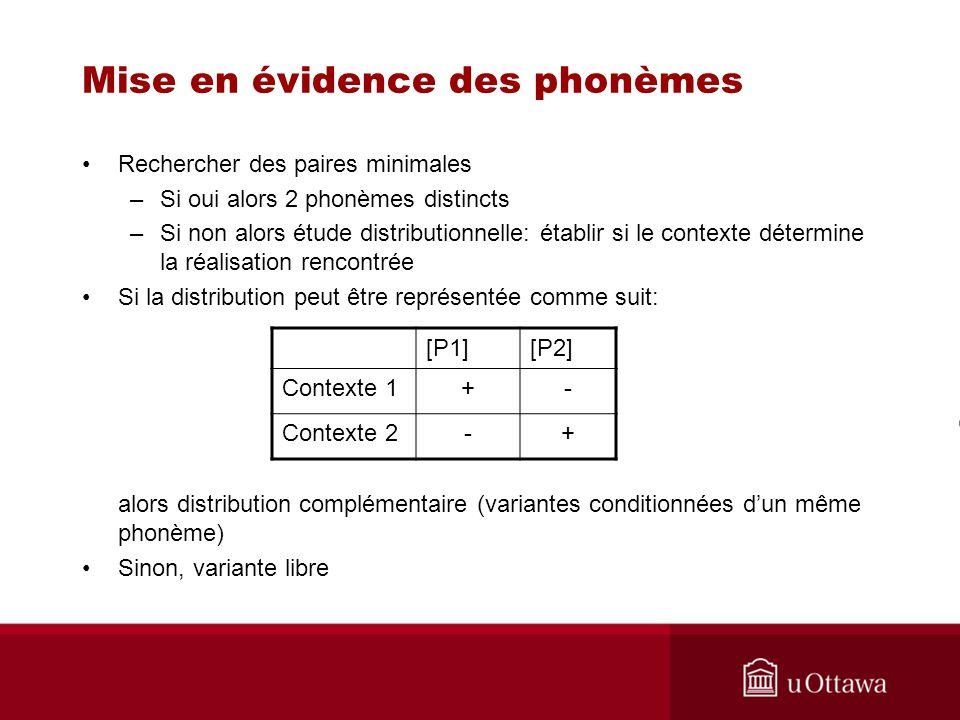 Mise en évidence des phonèmes Rechercher des paires minimales –Si oui alors 2 phonèmes distincts –Si non alors étude distributionnelle: établir si le contexte détermine la réalisation rencontrée Si la distribution peut être représentée comme suit: alors distribution complémentaire (variantes conditionnées dun même phonème) Sinon, variante libre [P1][P2] Contexte 1+- Contexte 2-+