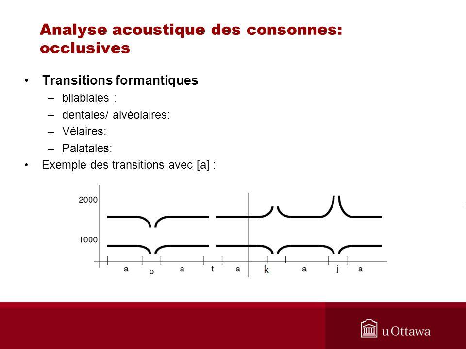Analyse acoustique des consonnes: occlusives Transitions formantiques –bilabiales : –dentales/ alvéolaires: –Vélaires: –Palatales: Exemple des transit