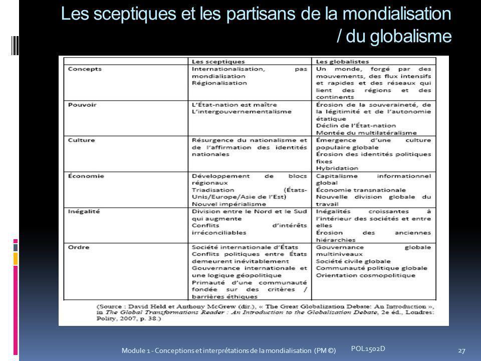 Les sceptiques et les partisans de la mondialisation / du globalisme POL1502D 27 Module 1 - Conceptions et interprétations de la mondialisation (PM ©)