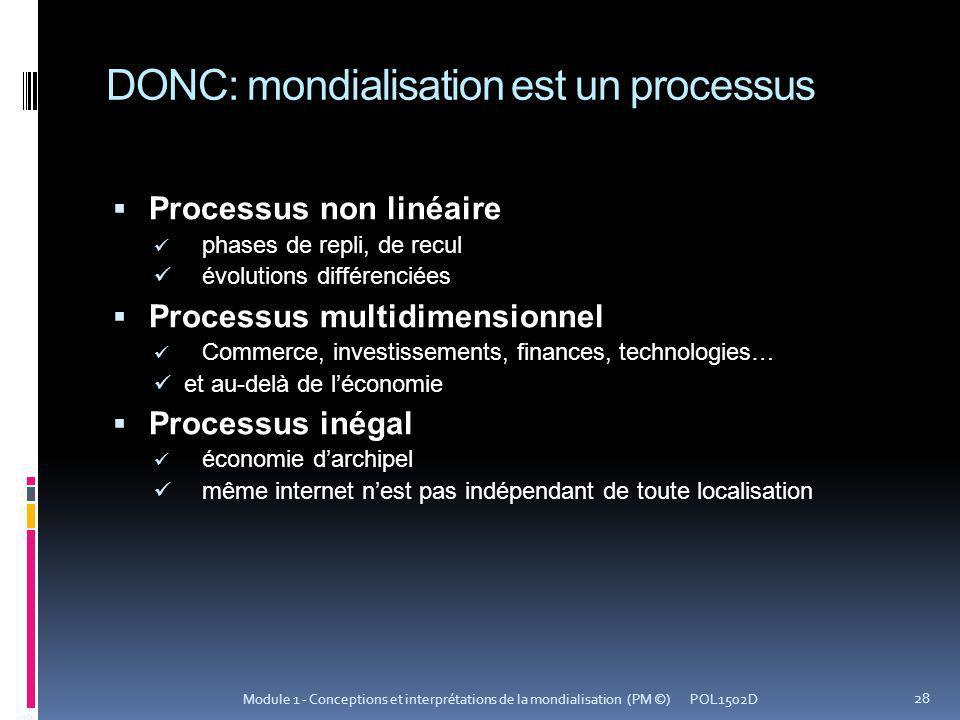 DONC: mondialisation est un processus Processus non linéaire phases de repli, de recul évolutions différenciées Processus multidimensionnel Commerce,