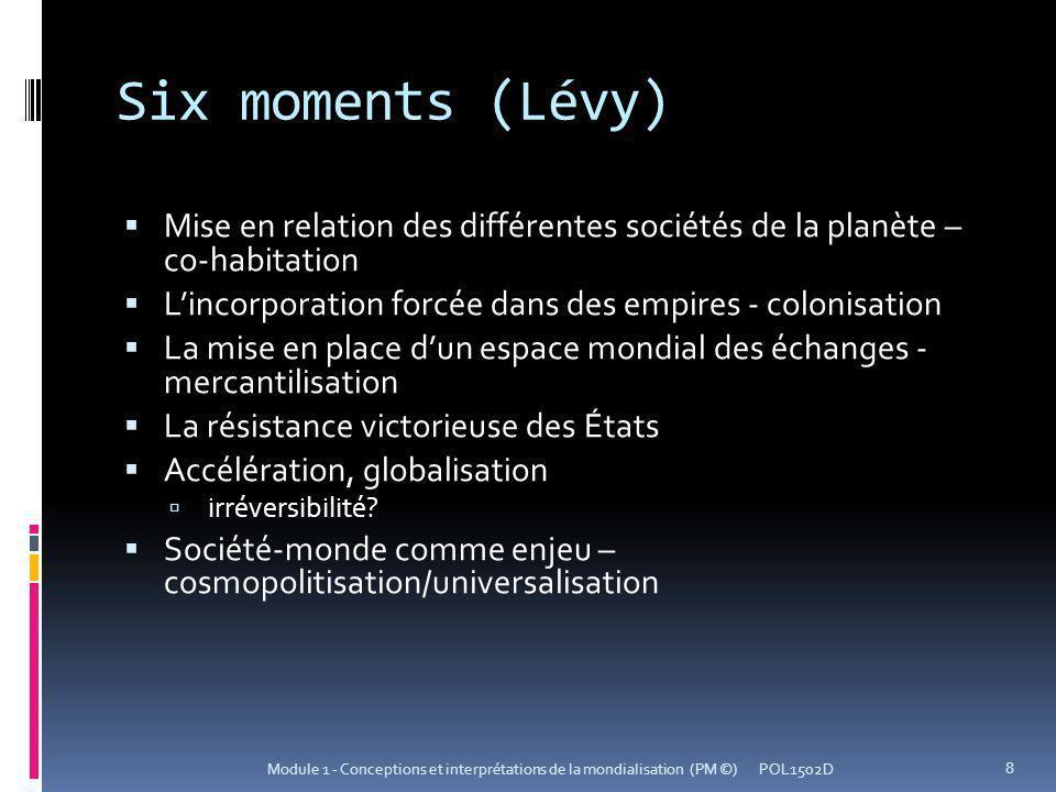 Six moments (Lévy) Mise en relation des différentes sociétés de la planète – co-habitation Lincorporation forcée dans des empires - colonisation La mi