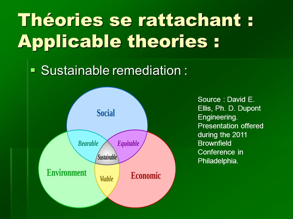 Théories se rattachant : Applicable theories : Sustainable remediation : Sustainable remediation : Source : David E. Ellis, Ph. D. Dupont Engineering.