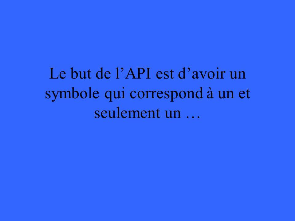 Le but de lAPI est davoir un symbole qui correspond à un et seulement un …