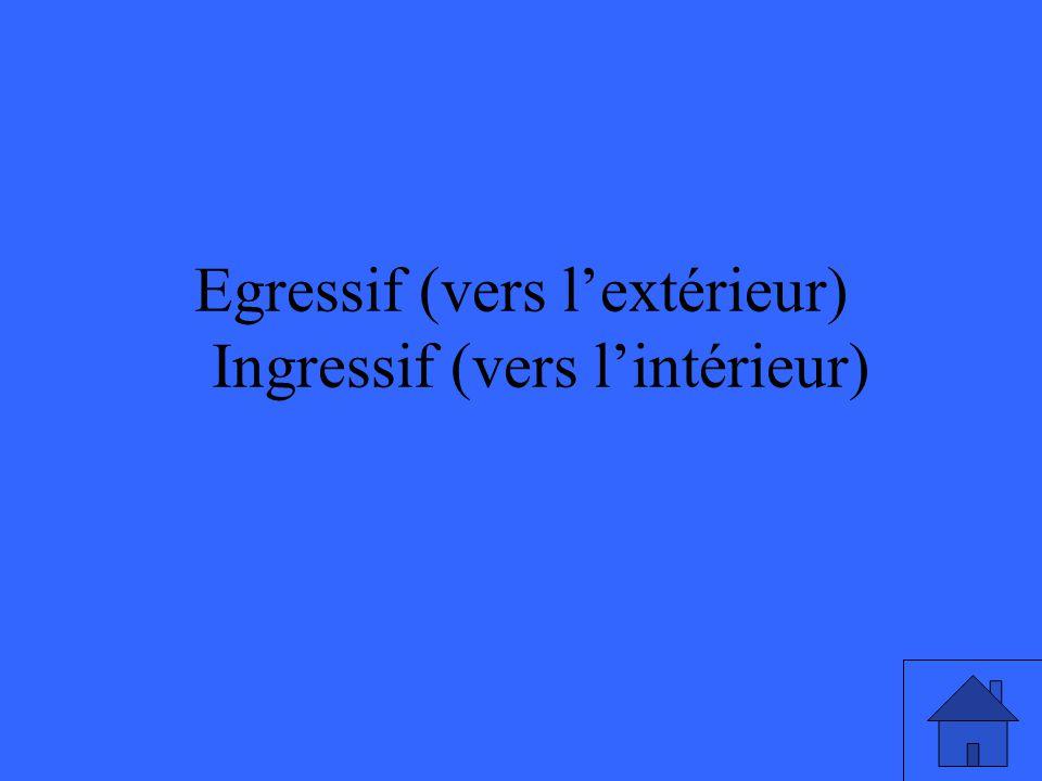 Egressif (vers lextérieur) Ingressif (vers lintérieur)