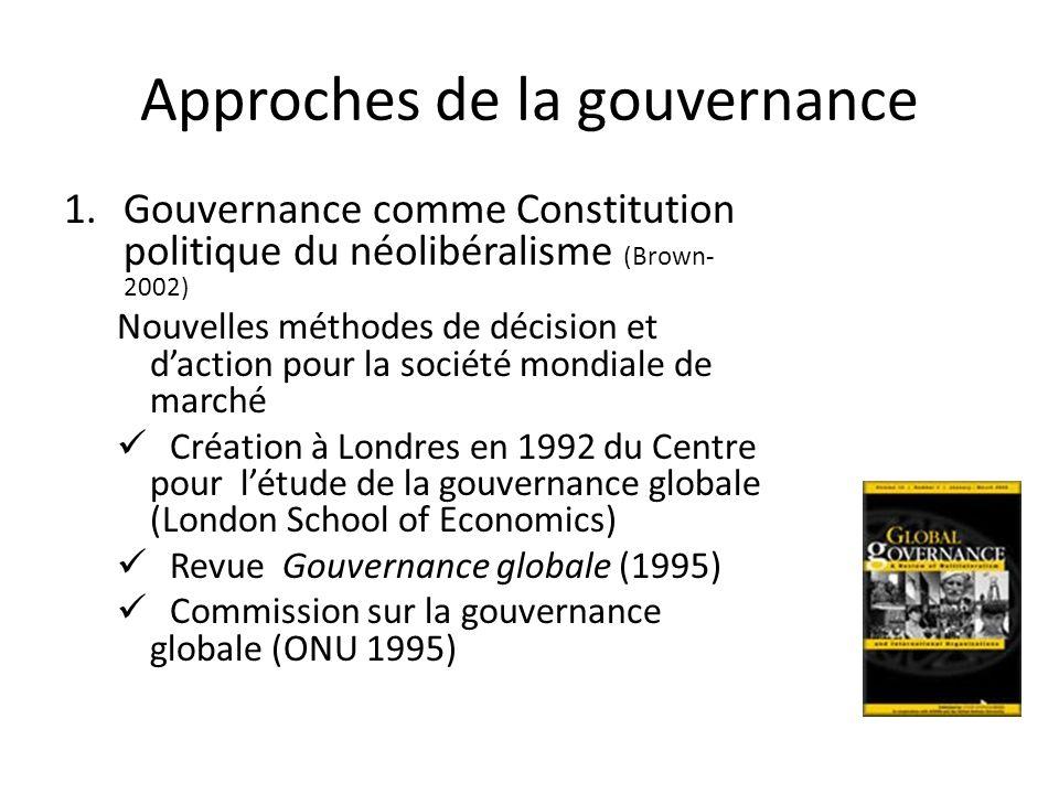 Types de gouvernance 2.