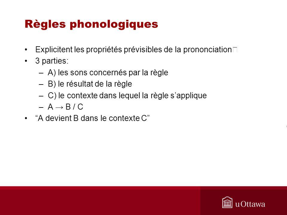 Règles phonologiques Explicitent les propriétés prévisibles de la prononciation 3 parties: –A) les sons concernés par la règle –B) le résultat de la règle –C) le contexte dans lequel la règle sapplique –A B / C A devient B dans le contexte C