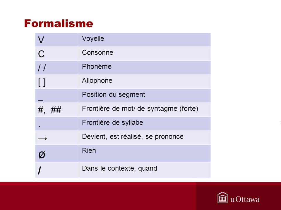 Formalisme V Voyelle C Consonne / Phonème [ ] Allophone _ Position du segment #, ## Frontière de mot/ de syntagme (forte).