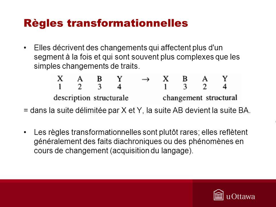 Règles transformationnelles Elles décrivent des changements qui affectent plus d un segment à la fois et qui sont souvent plus complexes que les simples changements de traits.