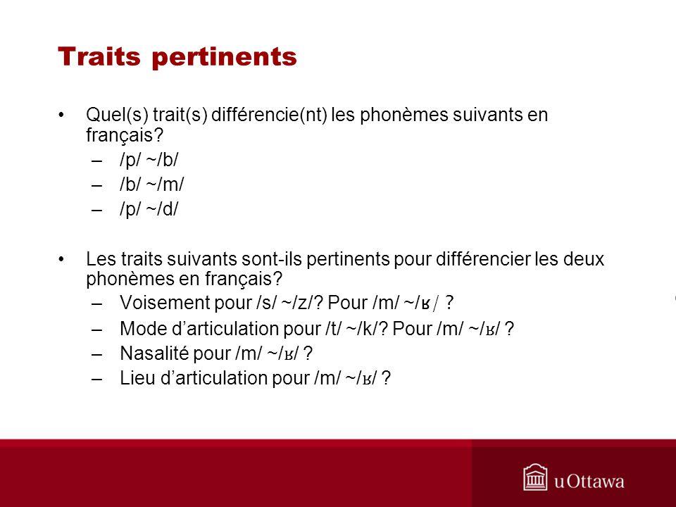 Traits pertinents Quel(s) trait(s) différencie(nt) les phonèmes suivants en français? –/p/ ~/b/ –/b/ ~/m/ –/p/ ~/d/ Les traits suivants sont-ils perti