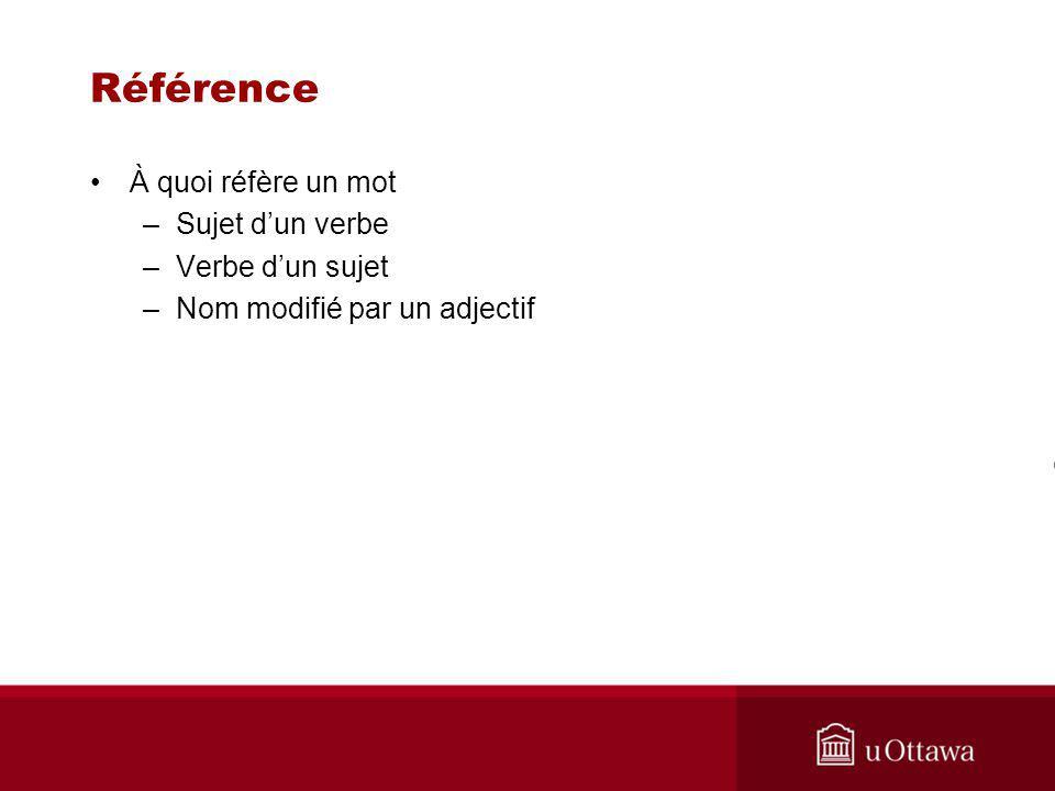 Référence À quoi réfère un mot –Sujet dun verbe –Verbe dun sujet –Nom modifié par un adjectif